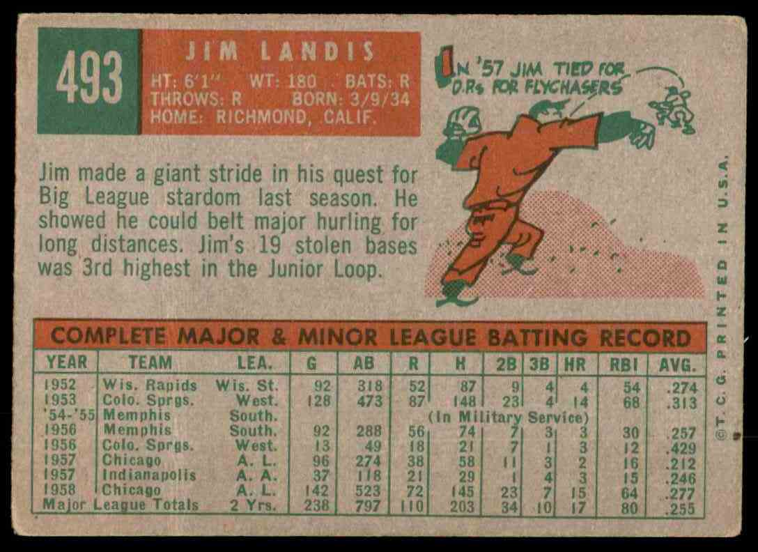 1959 Topps Jim Landis #493 card back image