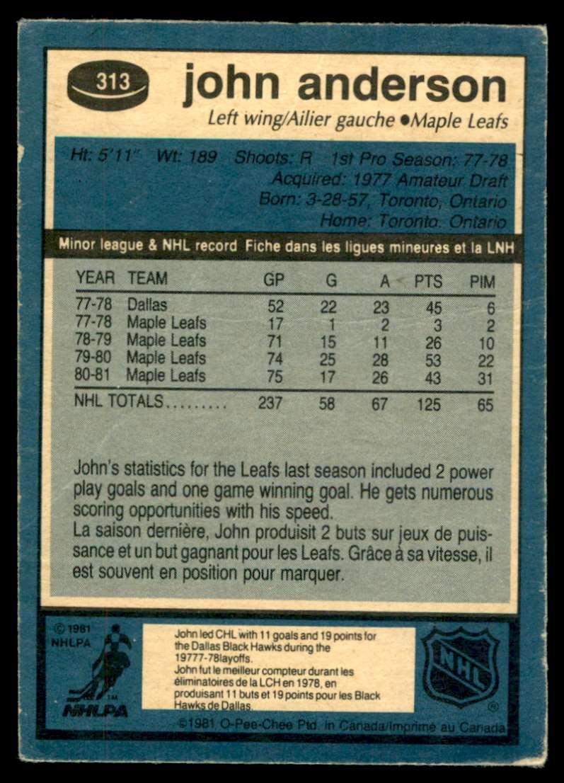 1981-82 OPC John Anderson #313 card back image
