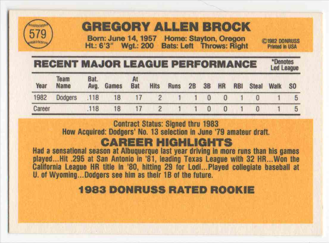 1983 Donruss Greg Brock #579 card back image
