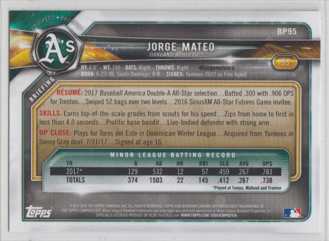 2018 Bowman Prospects Jorge Mateo #BP95 card back image