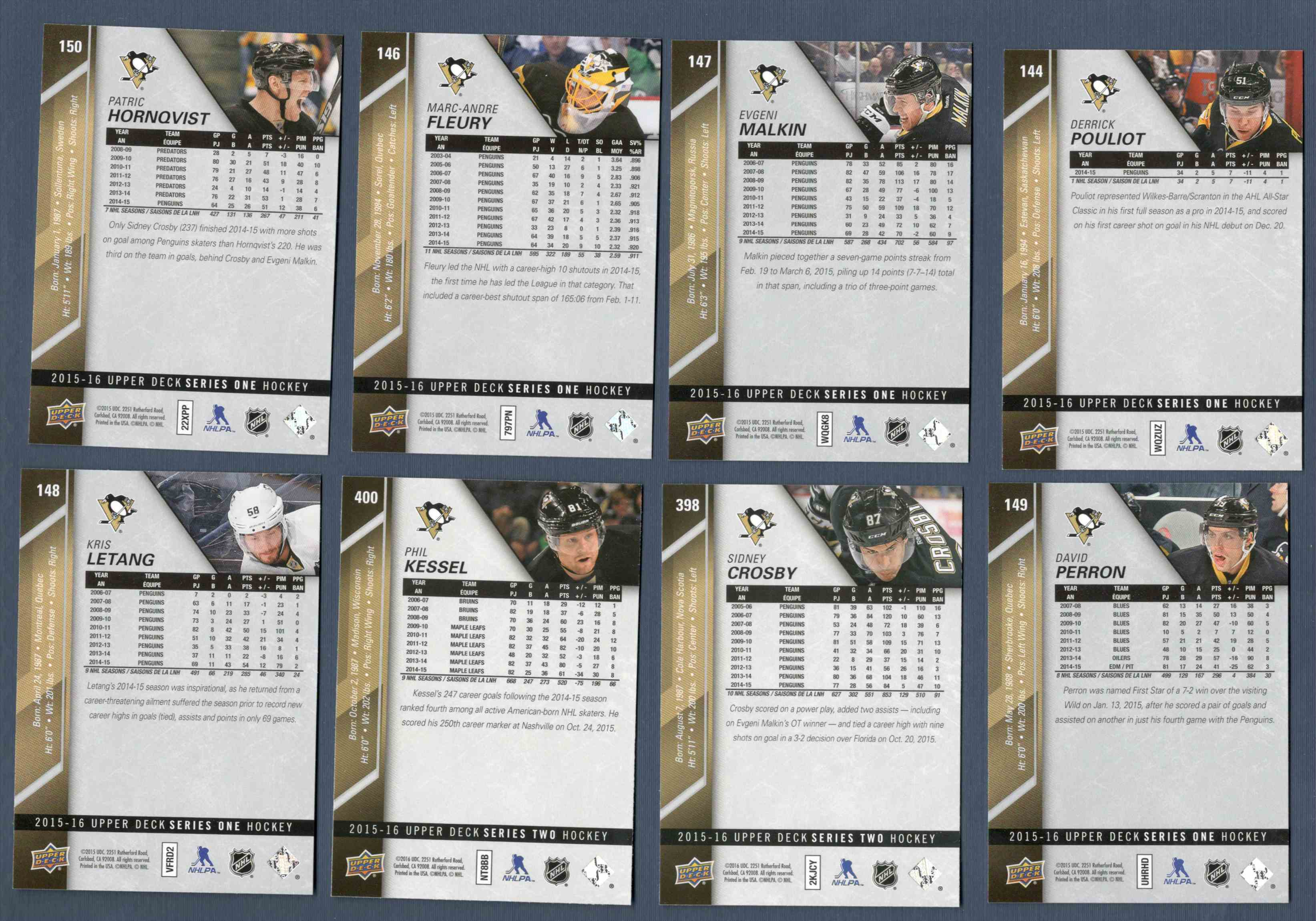 2015-16 Upper Deck Pittsburgh Team #358 card back image