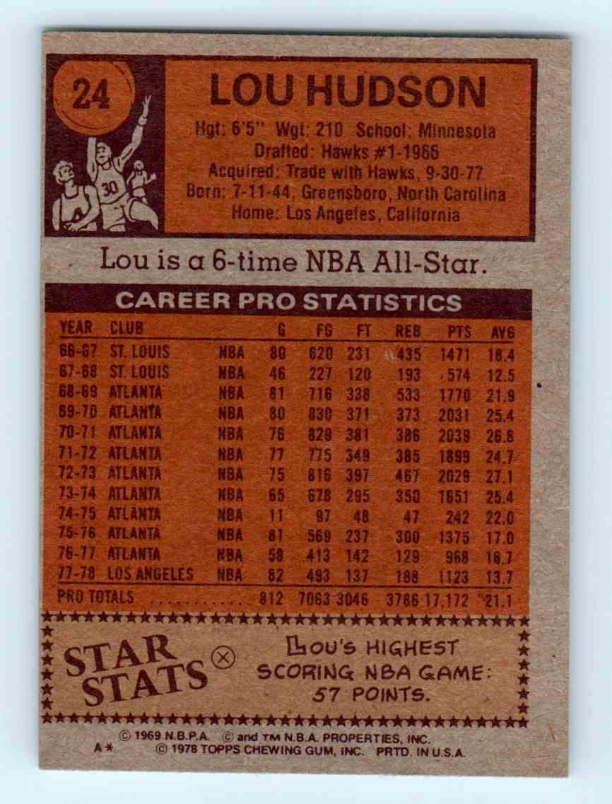 1978 79 Topps Lou Hudson 24 on Kronozio