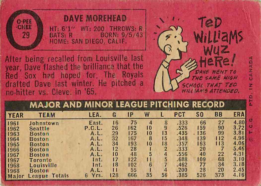 1969 Topps O-Pee-Chee Dave Morehead #29 card back image