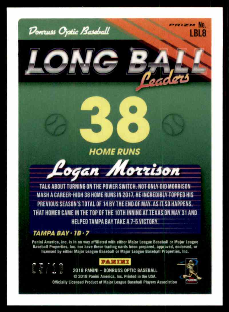 2018 Donruss Optic Gold Prizm Long Ball Leaders Logan Morrison #LBL8 card back image