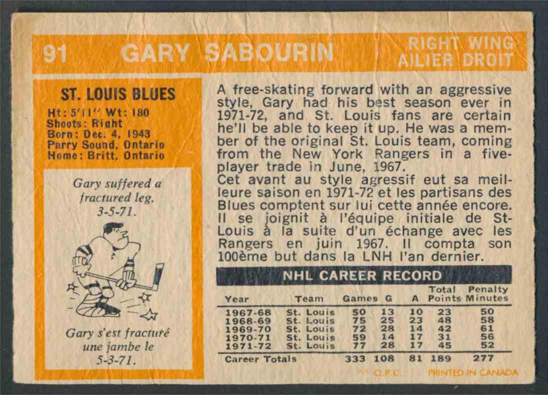 1972-73 O-Pee-Chee Gary Sabourin card back image
