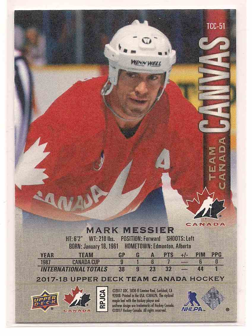 2017-18 Upper Deck Team Canada Canvas Mark Messier #TCC-51 card back image