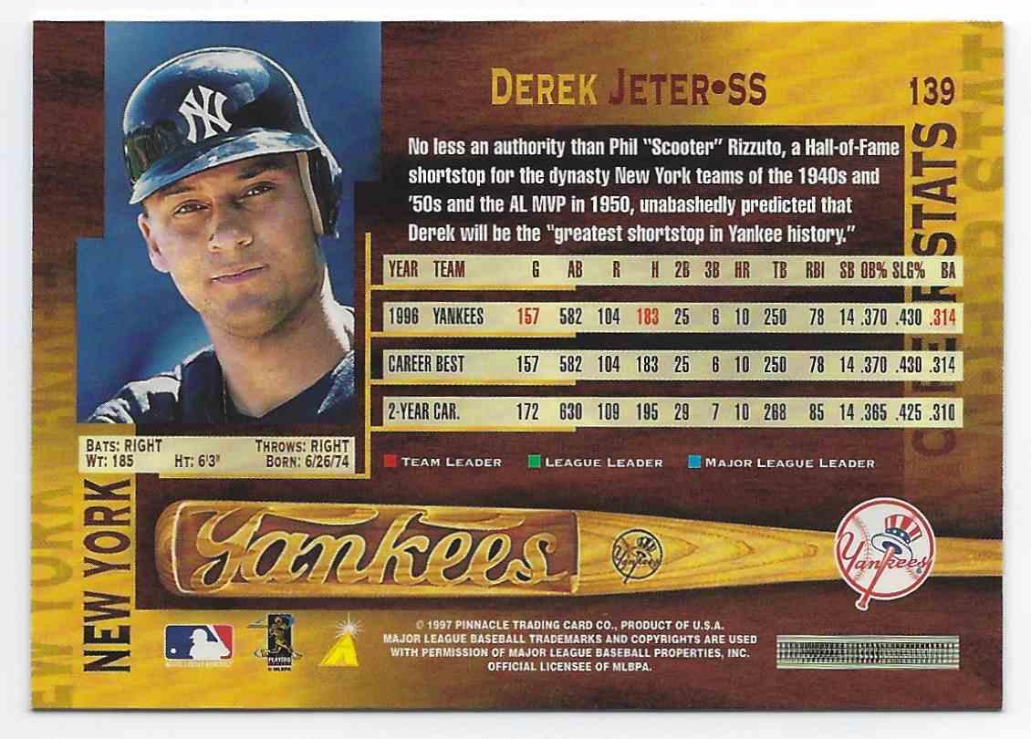 1997 Pinnacle Derek Jeter #139 card back image