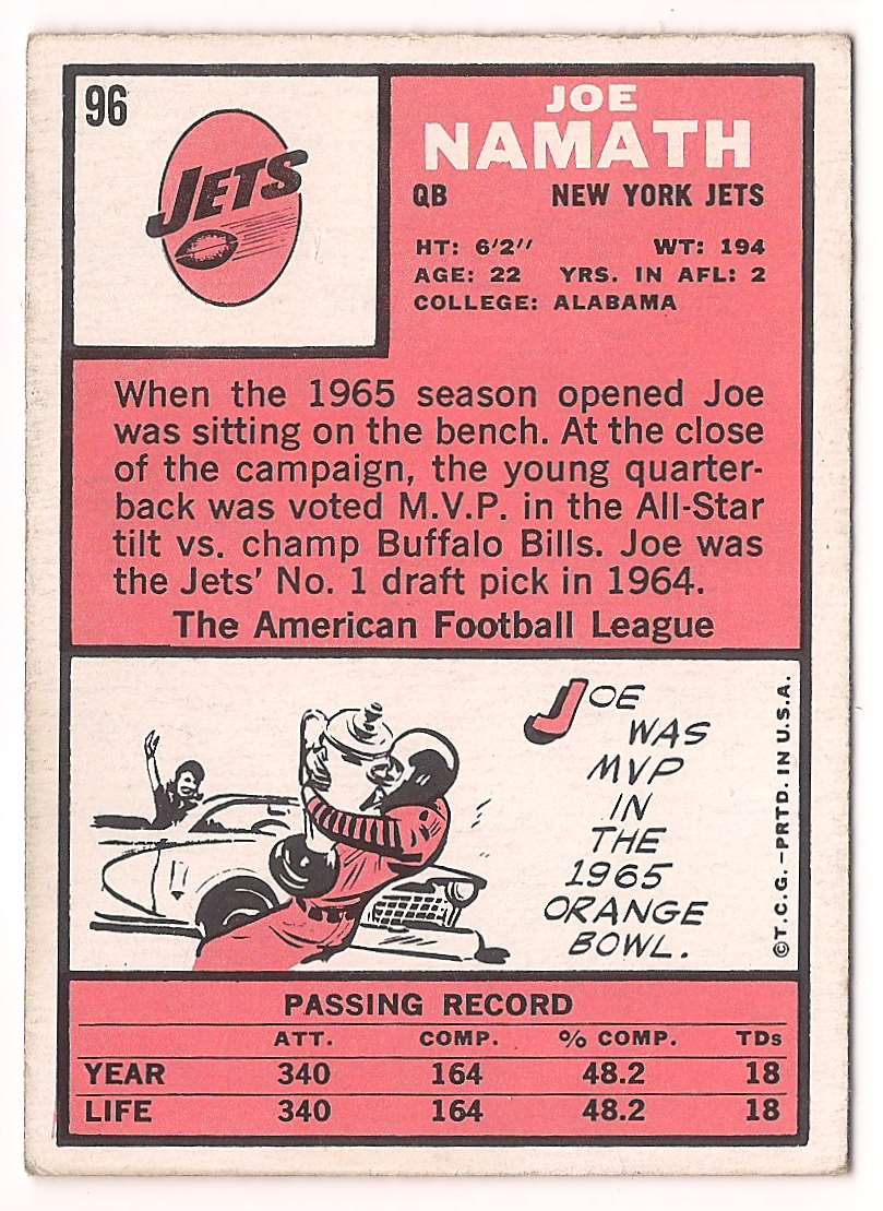 1966 Topps Joe Namath #96 card back image