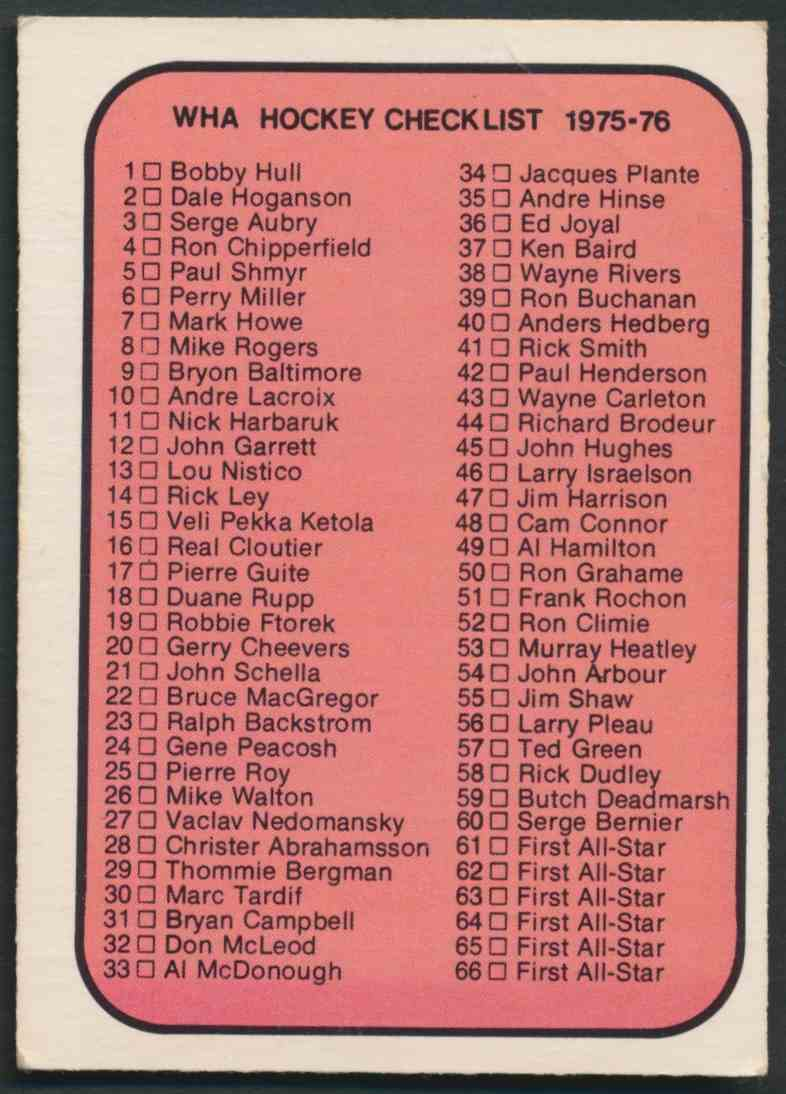 1975-76 O-Pee-Chee Wha Wha Checklist - Good Due To Crease #131 card front image