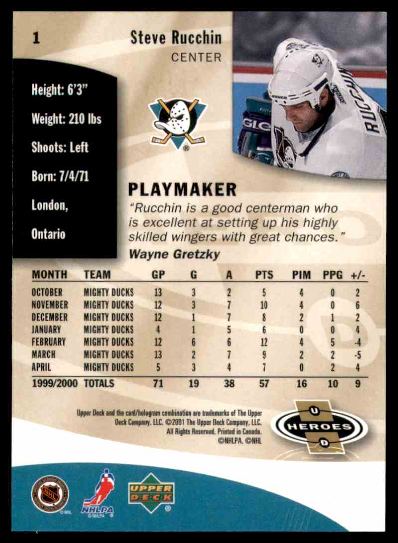 2000-01 Upper Deck Heroes Steve Rucchin #1 card back image