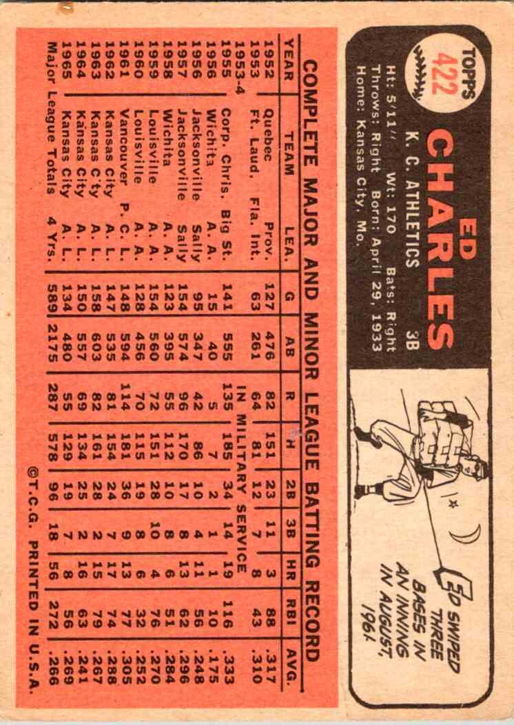 1966 Topps Ed Charles #422 card back image