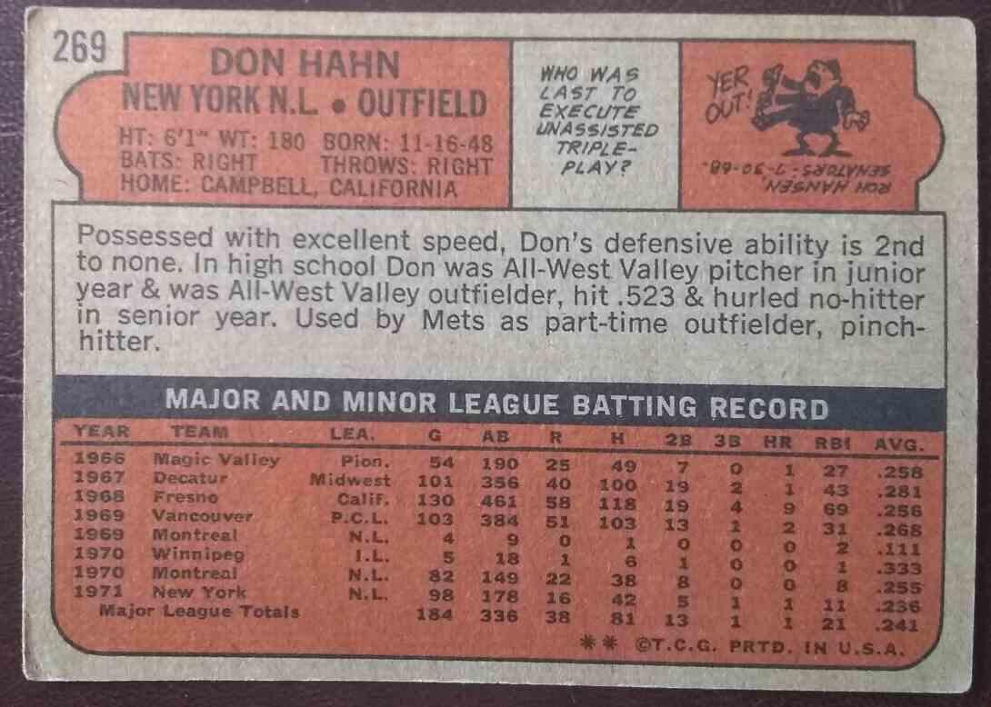 1972 Topps Don Hahn #269 card back image