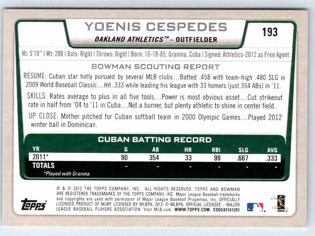 2012 Bowman Yoenis Cespedes #193 card back image