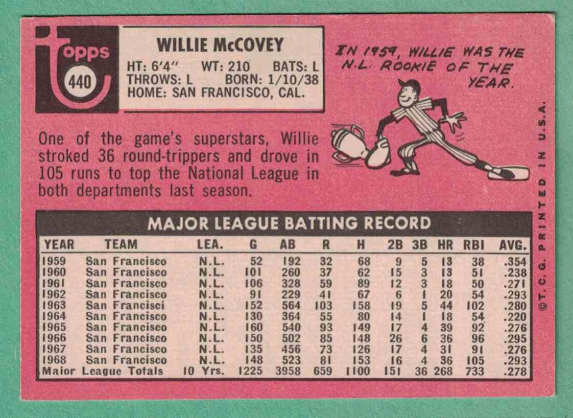 1969 Topps Willie McCovey EX #440 card back image