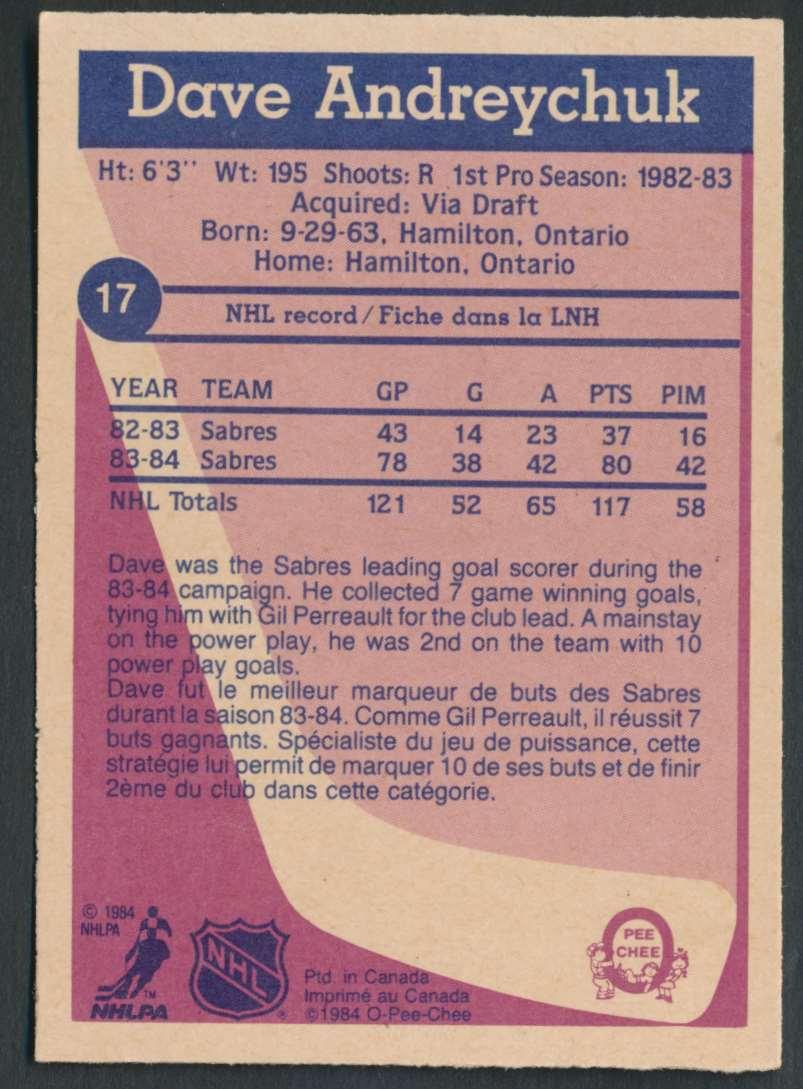 1984-85 OPC Dave Andreychuk #17 card back image