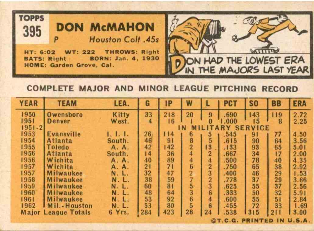 1963 Topps Don McMahon #395 card back image
