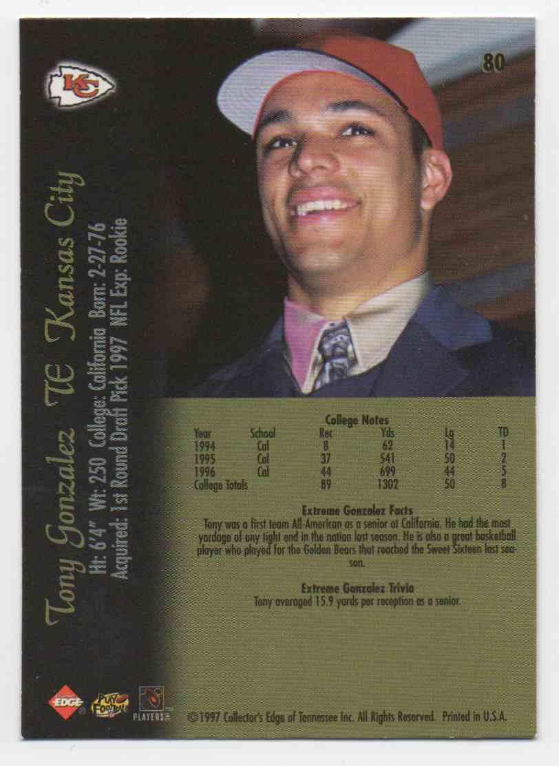 1997 Collectors Edge Extreme Tony Gonzalez #80 card back image