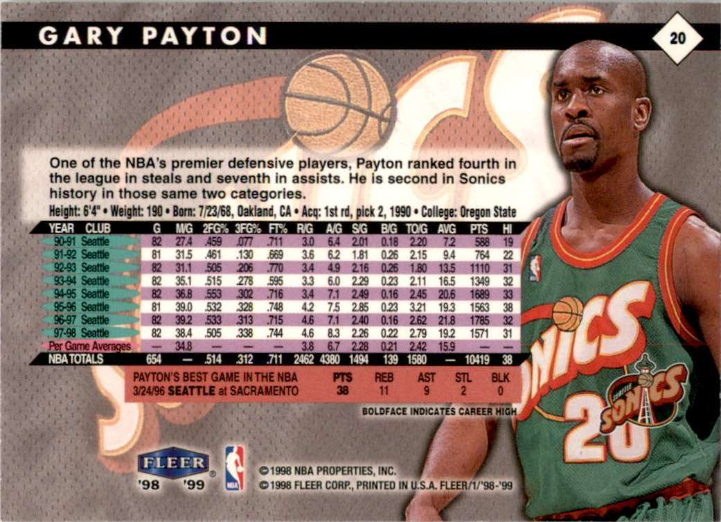 1998-99 Fleer Gary Payton #20 card back image