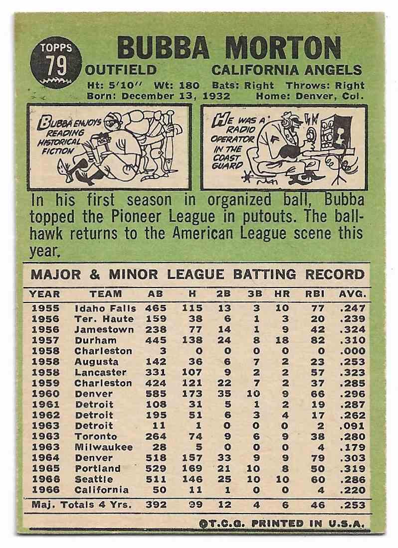 1967 Topps Bubba Morton #79 card back image
