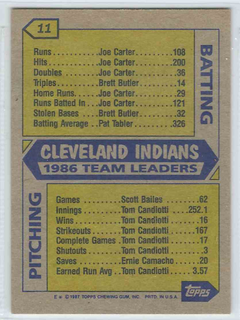 1987 Topps Checklist #11 card back image