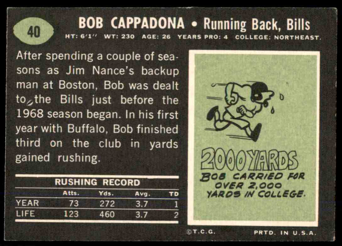 1969 Topps Football Bob Cappadona #40 card back image