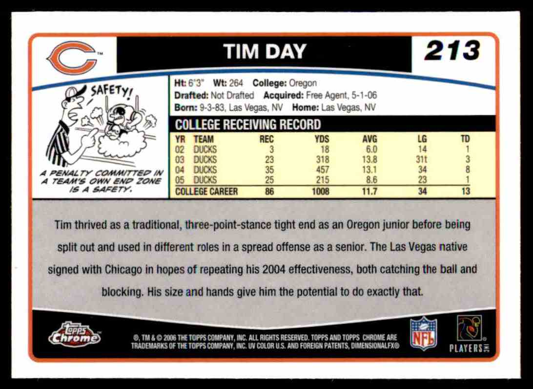 2006 Topps Chrome Tim Day RC #213 card back image