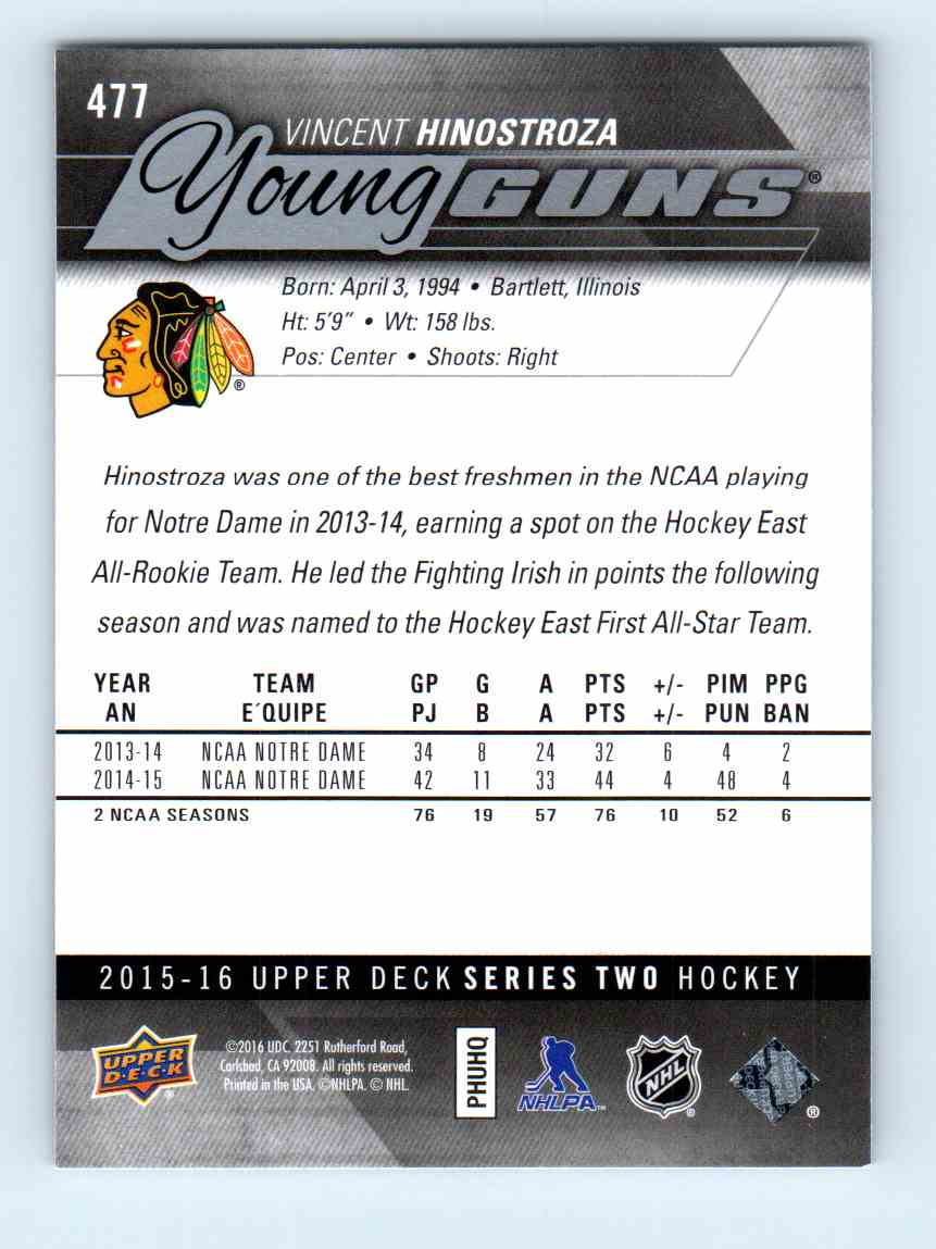 2015-16 Upper Deck Young Guns Vincent Hinostroza #477 card back image