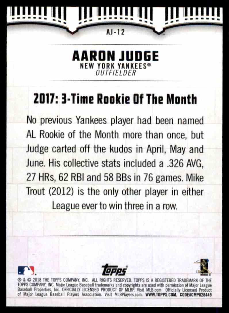 2018 Topps Aaron Judge #AJ-12 card back image