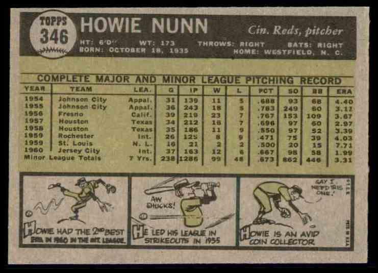 1961 Topps Howie Nunn #346 card back image