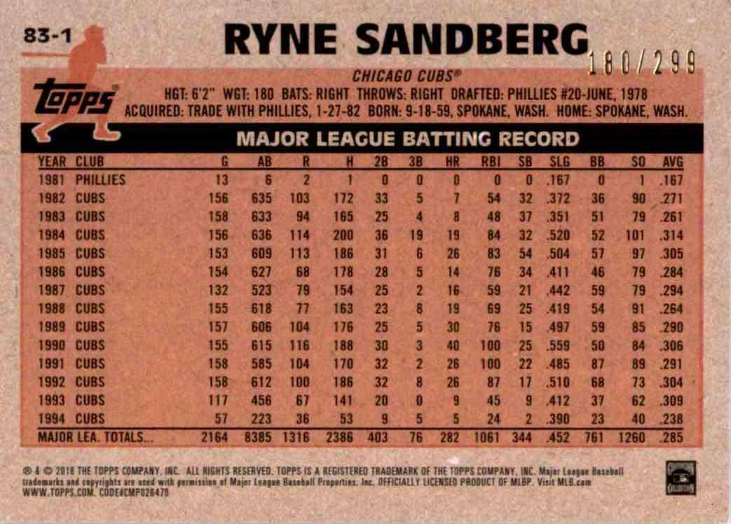 2018 Topps '83 Topps Black Ryne Sandberg #83-1 card back image