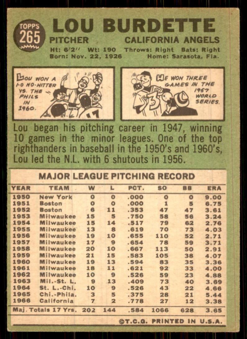1967 Topps Lou Burdette #265 card back image