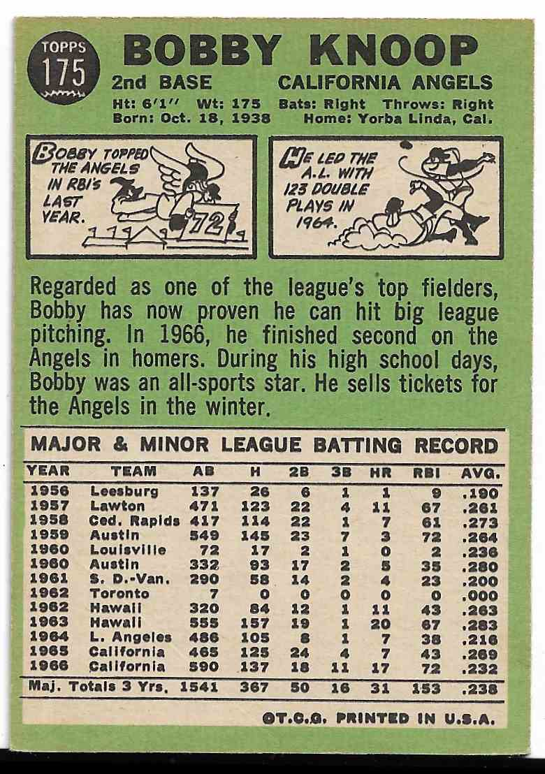 1967 Topps Bobby Knoop #175 card back image