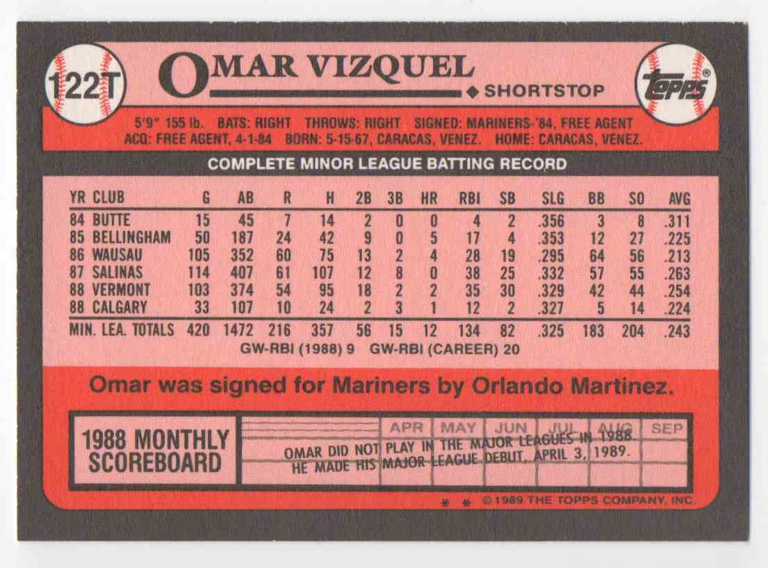1989 Topps Traded Omar Vizquel #122 card back image