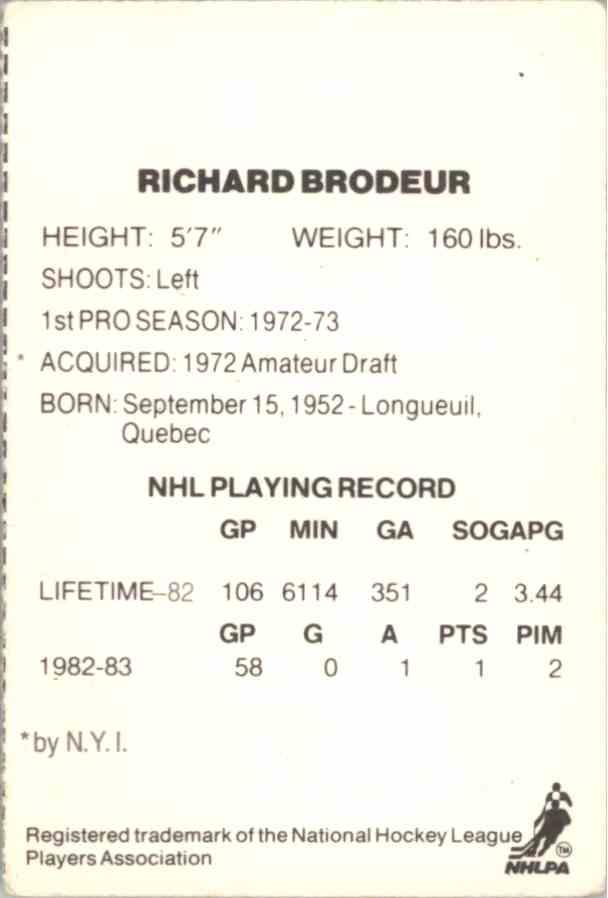 1983-84 Esso Richard Brodeur card back image