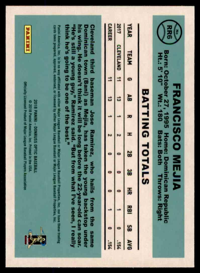 2018 Donruss Optic '84 Retro Francisco Mejia #RR6 card back image