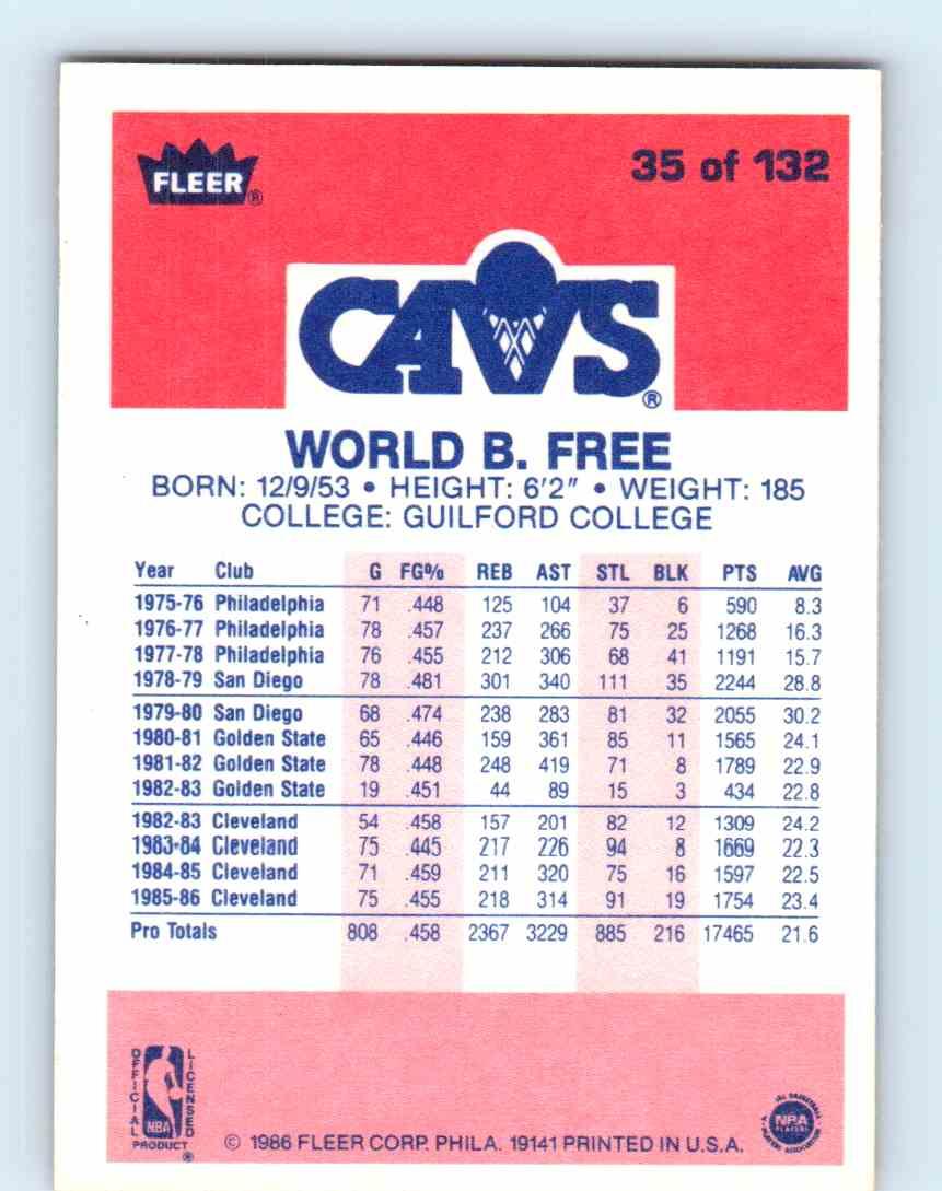 1986 87 Fleer World B Free 35 on Kronozio
