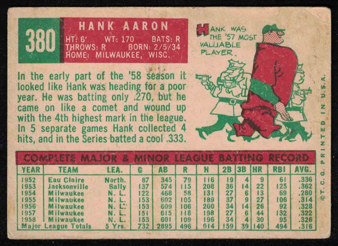 1959 Topps Hank Aaron VG #380 card back image