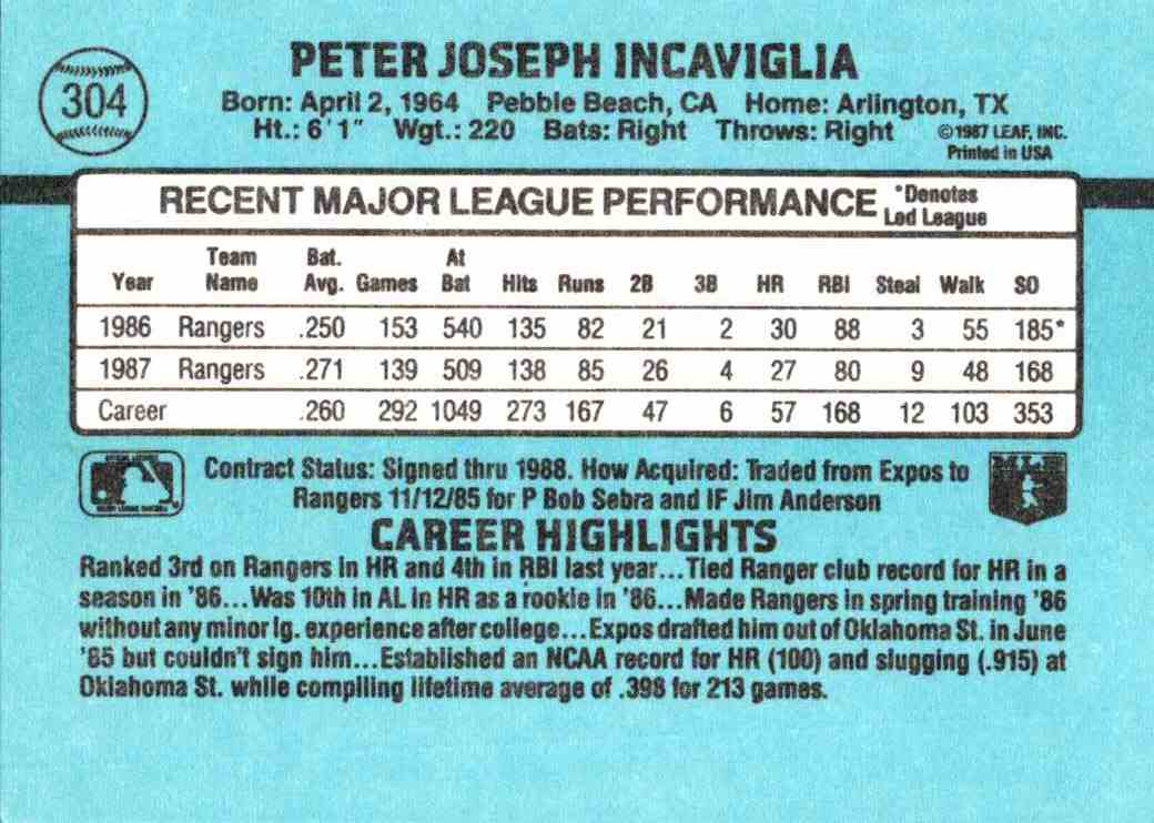 1988 Donruss Pete Incaviglia #304 card back image