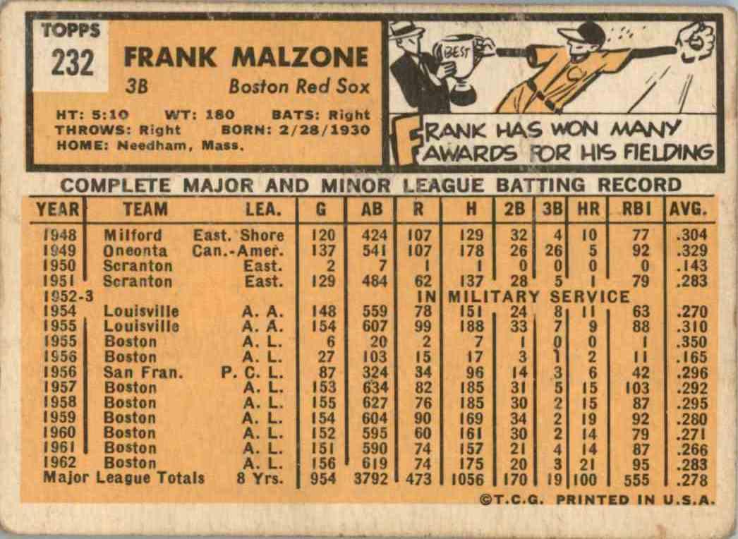 1963 Topps Frank Malzone #232 card back image