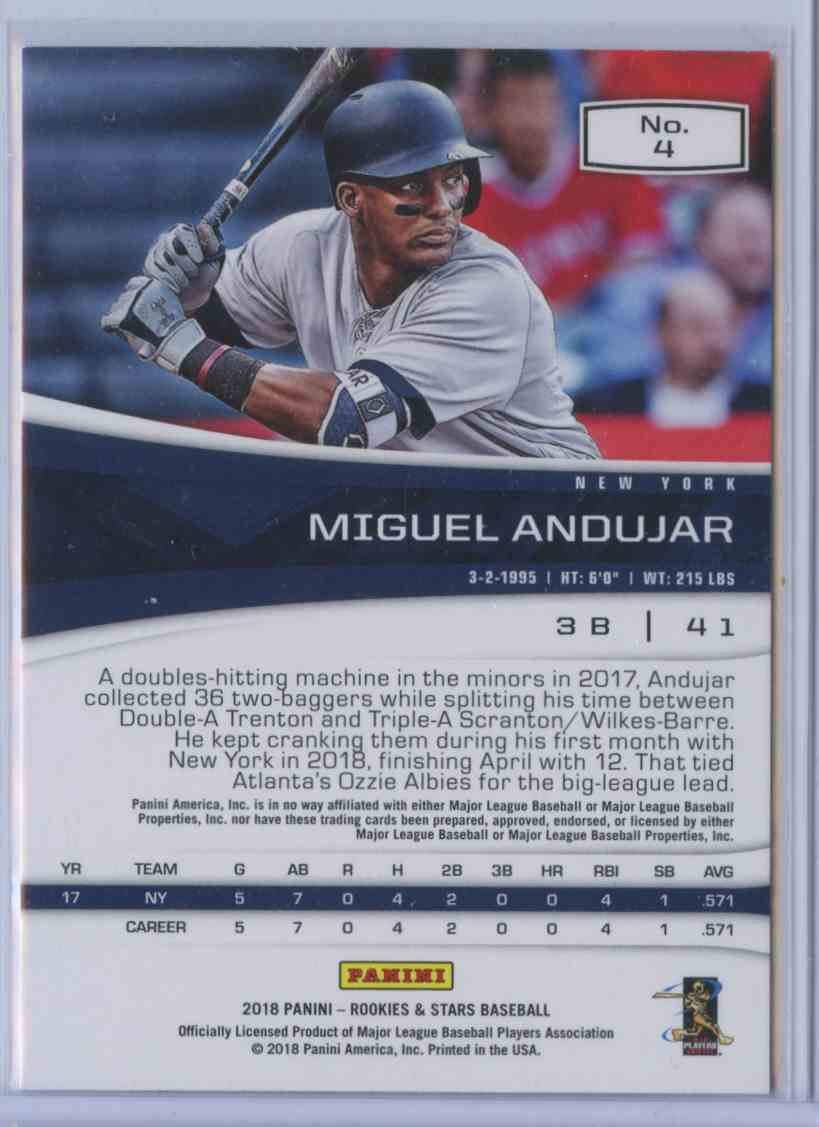 2018 Rookie & Stars Miguel Andujar #4A card back image