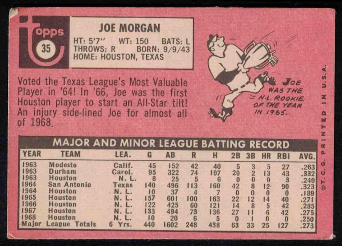 1969 Topps Joe Morgan VG crease #35 card back image