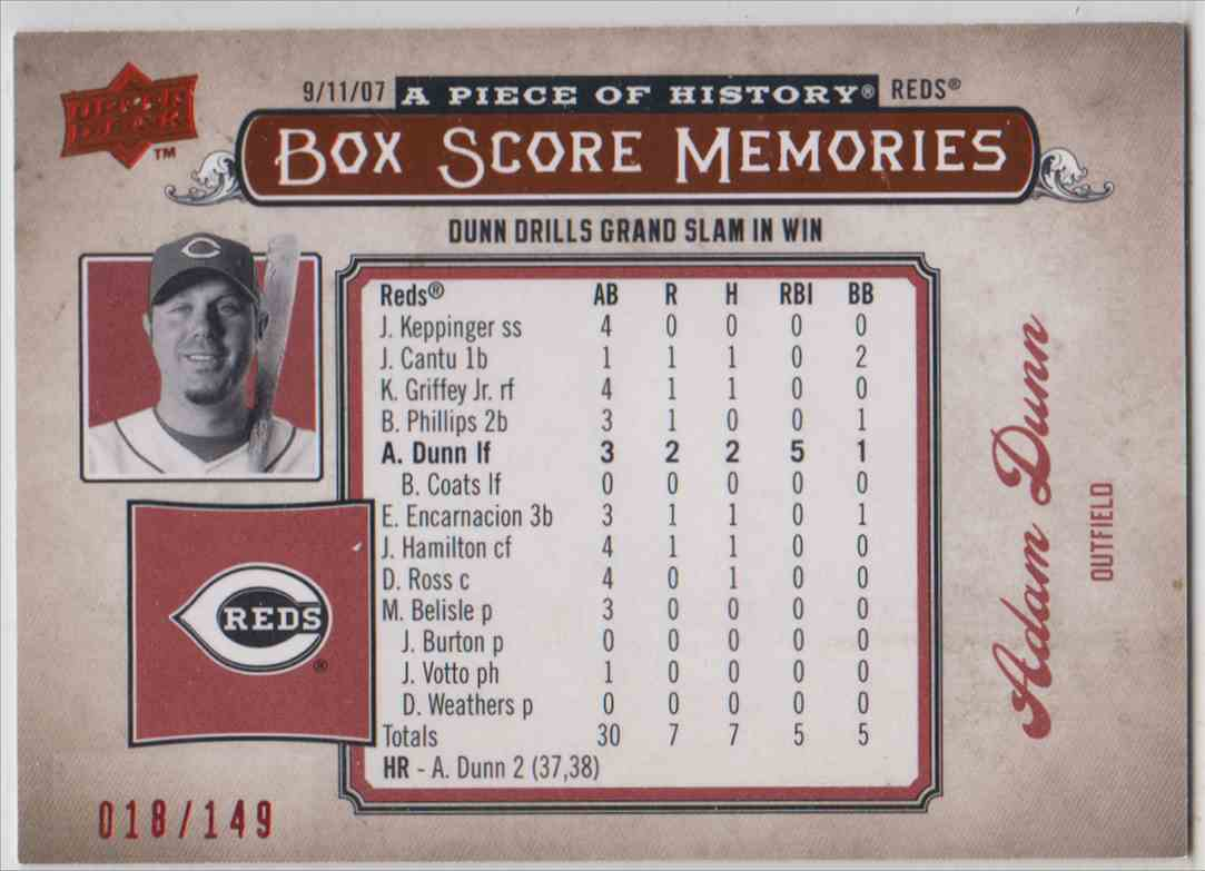 2008 Upper Deck A Piece Of History Box Score Memories Red Adam Dunn #BSM-14 card front image