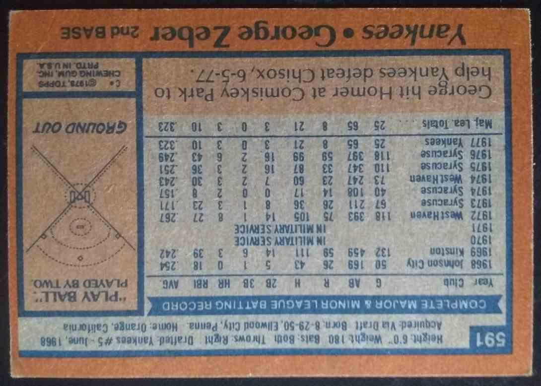 1978 Topps George Zeber #591 card back image