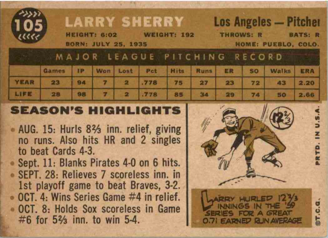 1960 Topps Larry Sherry #105 card back image