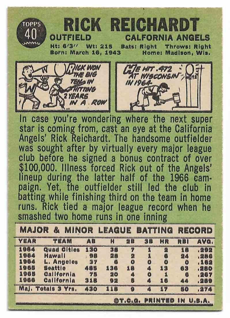 1967 Topps Rick Reichardt #40 card back image