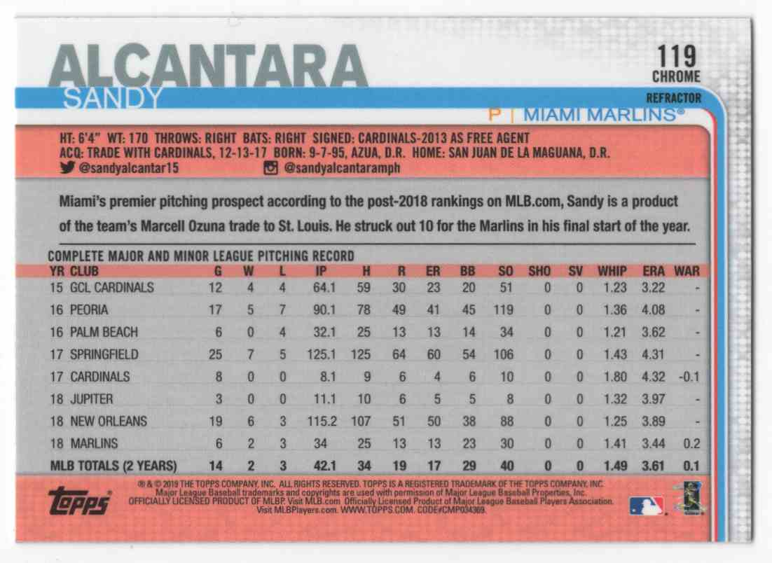 2019 Topps Chrome Pink Refractors Sandy Alcantara #119 card back image