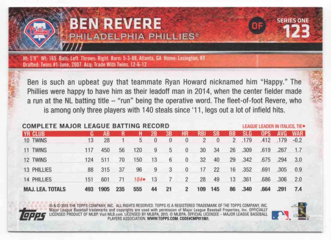 2015 Topps Ben Revere #123 card back image