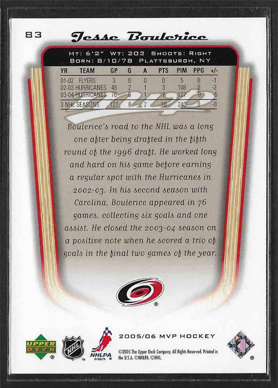 2005-06 Upper Deck MVP MVP Platinum Jesse Boulerice #83 card back image