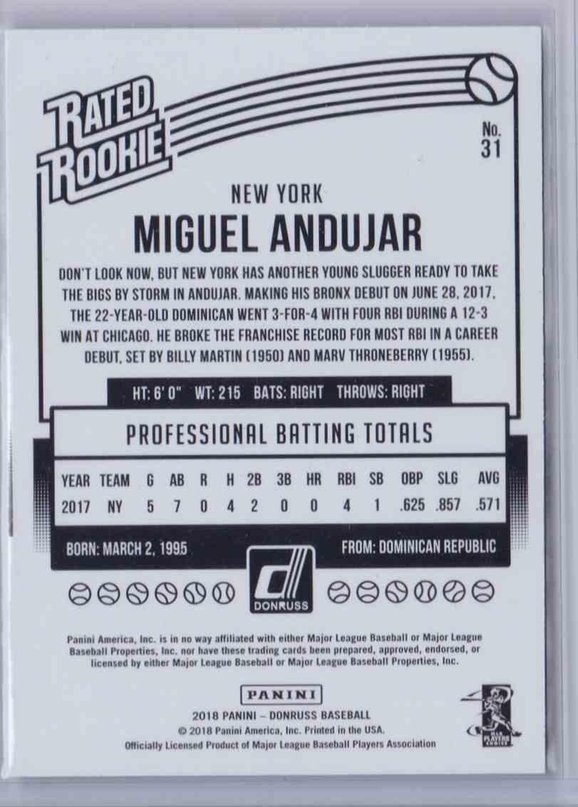 2018 Donruss Aqua Miguel Andujar #31 card back image
