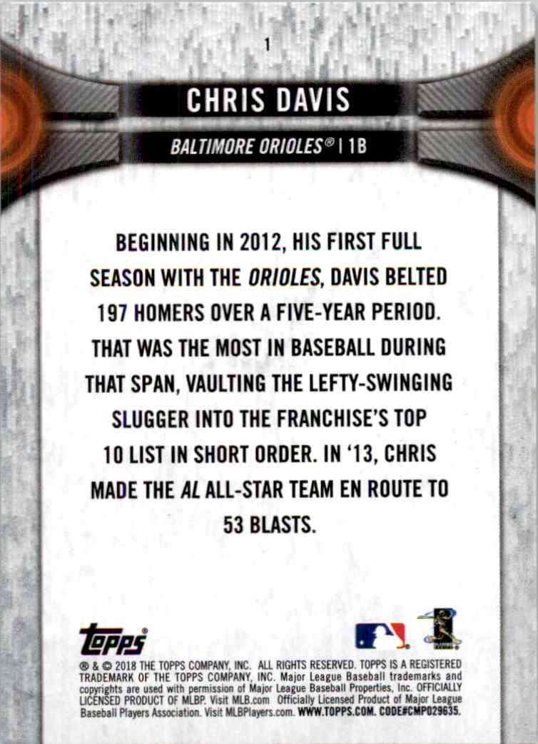 2018 Topps National Baseball Card Day Chris Davis 1 On Kronozio
